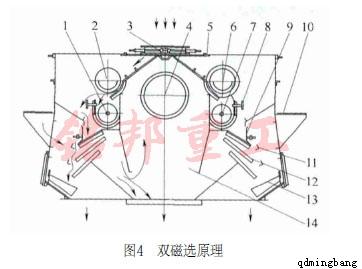 青岛铭邦重工研发新型悬挂式抛丸清理机