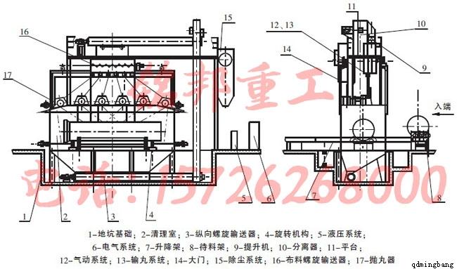 青岛钢管外壁抛丸除锈机的工作原理和主要部件的设计图片